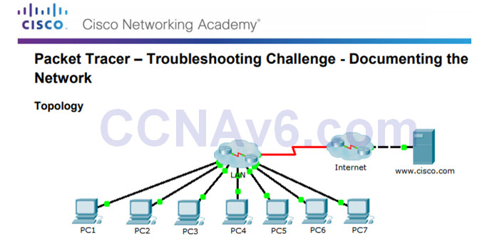 Connecting Networks v6.0 – Chapter 8: Network Troubleshooting 57