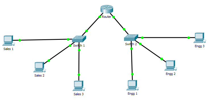 Cisco Packet Tracer for Beginners: Chapter 7 - Configuring etherchannel on a Cisco Switch 1