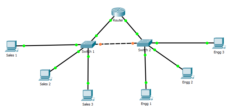 Cisco Packet Tracer Tutorial for Beginners  How to use Packet Tracer