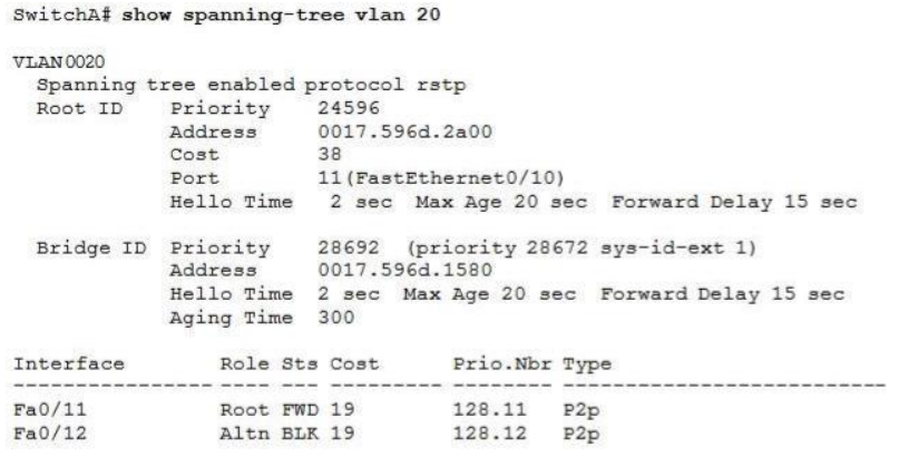 CCNA 200-125 Exam: STP Questions 3 With Answers 1