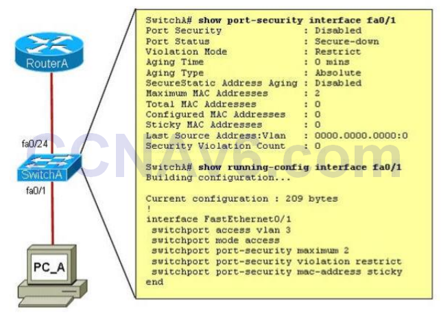 CCNA 200-125 Exam: Port Security Questions With Answers 4