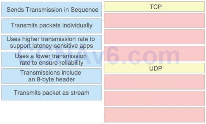 CCNA 200-125 Exam: Drag and Drop 3 With Answers 6