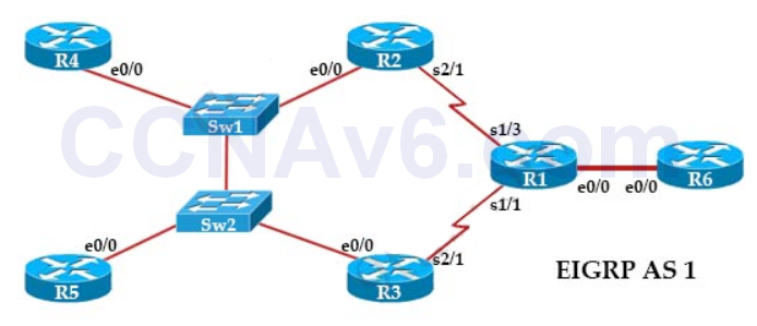 CCNA 200-125 Exam: EIGRP Troubleshooting Sim With Answers 2