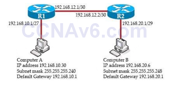 CCNA 200-125 Exam: Subnetting Questions With Answers 4