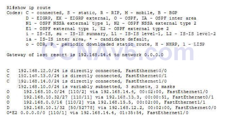 CCNA 200-125 Exam: OSPF Questions With Answers 3
