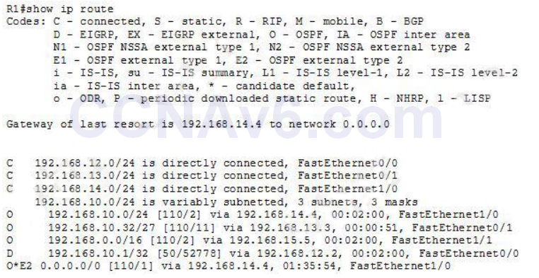 CCNA 200-125 Exam: OSPF Questions 2 With Answers 1