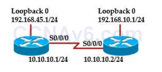 CCNA 200-125 Exam: OSPF Questions 2 With Answers 2