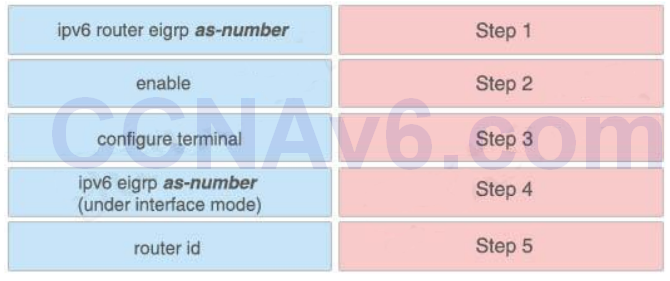CCNA 200-125 Exam: Drag and Drop 2 With Answers 8