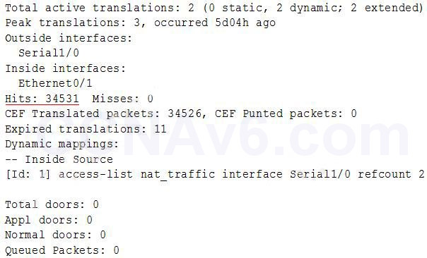 CCNA 200-125 Exam: NAT/PAT Questions With Answers 3