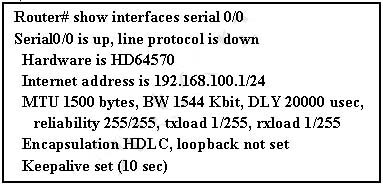 CCNA 200-125 Exam: WAN Questions With Answers 1