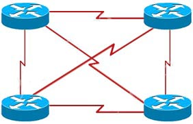 Which WAN topology provides a direct connection from each site to all other sites on the network? 2