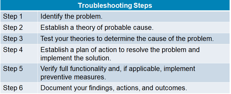IT Essentials v6.0 - Chapter 14: Advanced Troubleshooting 13