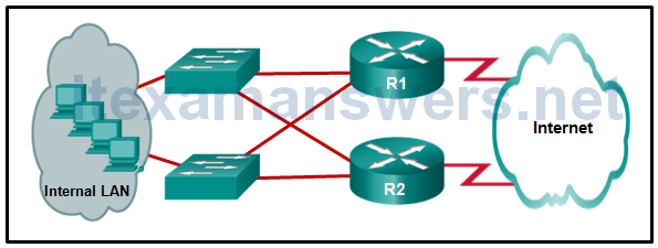 CCNA 4 Connecting Networks v6.0 - CCNA (ICND2) Cert Practice Exam Answers 7