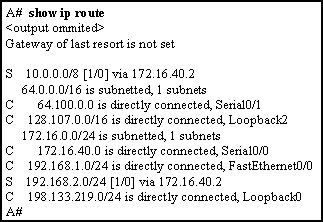 Refer to the exhibit. Packets destined to which two networks will require the router to perform a recursive lookup? (Choose two.) 2