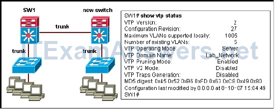 CCNP SWITCH Chapter 3 Exam Answers (Version 7) - Score 100% 9