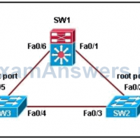 CCNP SWITCH Chapter 4 Test Online (Version 7) – Score 100% 2