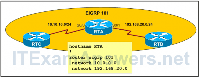 CCNP ROUTE Chapter 2 Test Online (Version 7) – Score 100% 4