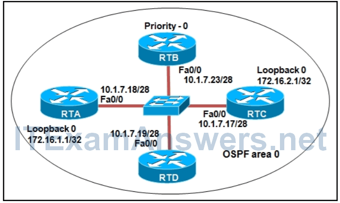 CCNP ROUTE Chapter 3 Exam Answers (Version 7) - Score 100% 1