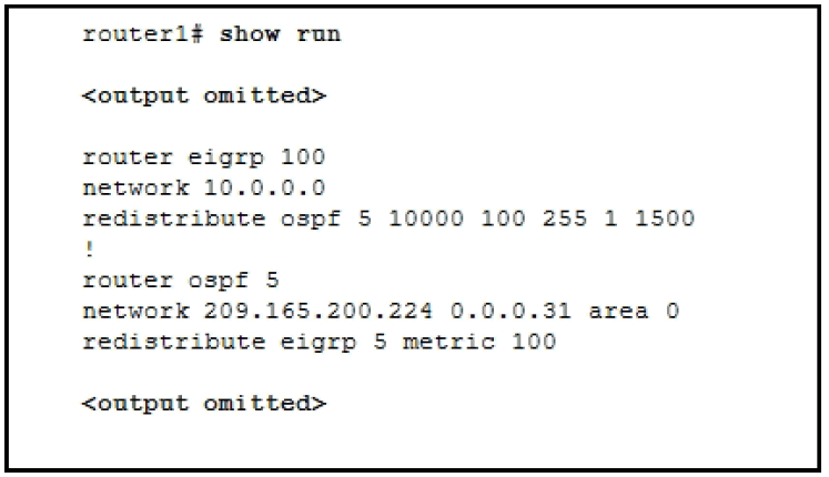 CCNP ROUTE Chapter 4 Test Online (Version 7) – Score 100% 2