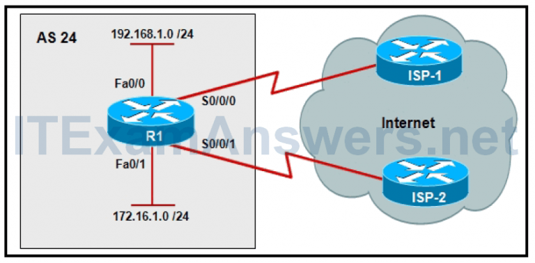 CCNP ROUTE Chapter 5 Test Online (Version 7) – Score 100% 6