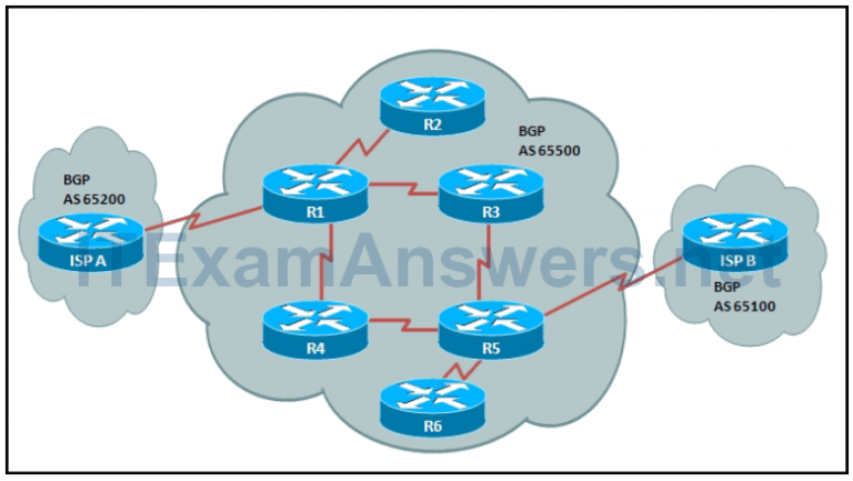 CCNP ROUTE Chapter 7 Test Online (Version 7) – Score 100% 2
