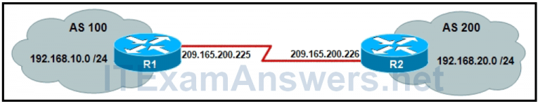 CCNP ROUTE Chapter 7 Test Online (Version 7) – Score 100% 3