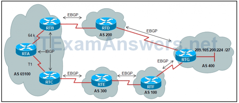 CCNP ROUTE Chapter 7 Test Online (Version 7) – Score 100% 7