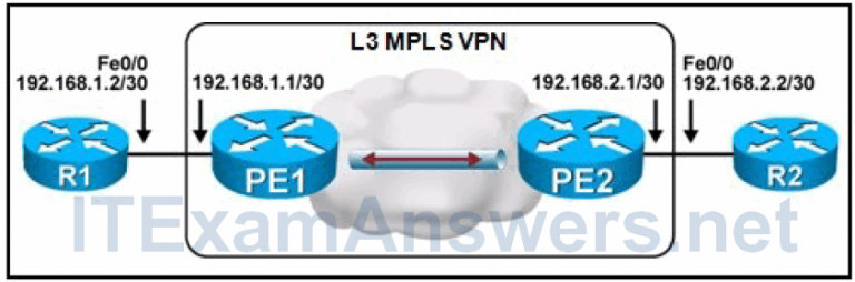 CCNP ROUTE Final Test online (Version 7) – Score 100% 3