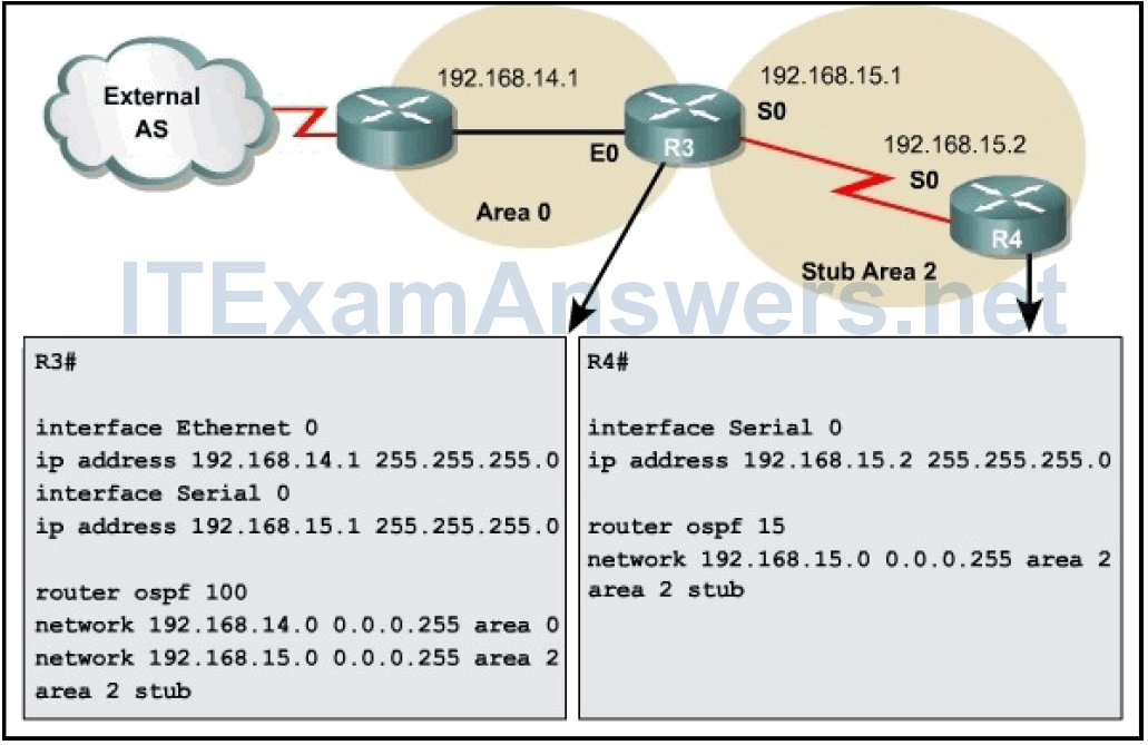 CCNP ROUTE Final Exam Answers (Version 7) – Score 100% 4