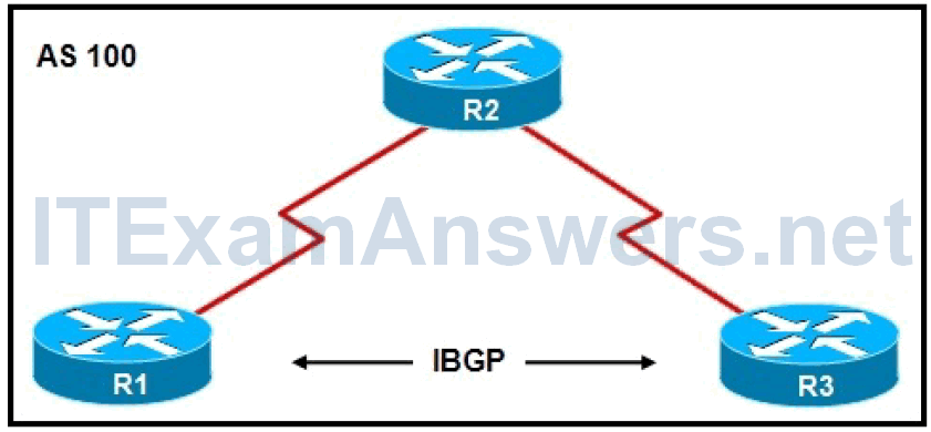 CCNP ROUTE Final Exam Answers (Version 7) – Score 100% 8