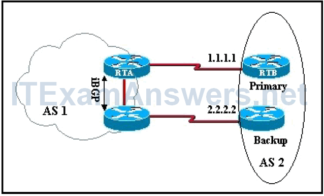 CCNP ROUTE Final Test online (Version 7) – Score 100% 9