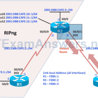 CCNP ROUTE Chapter 1 Lab 1-1, Basic RIPng and Default Gateway Configuration (Version 7) 1