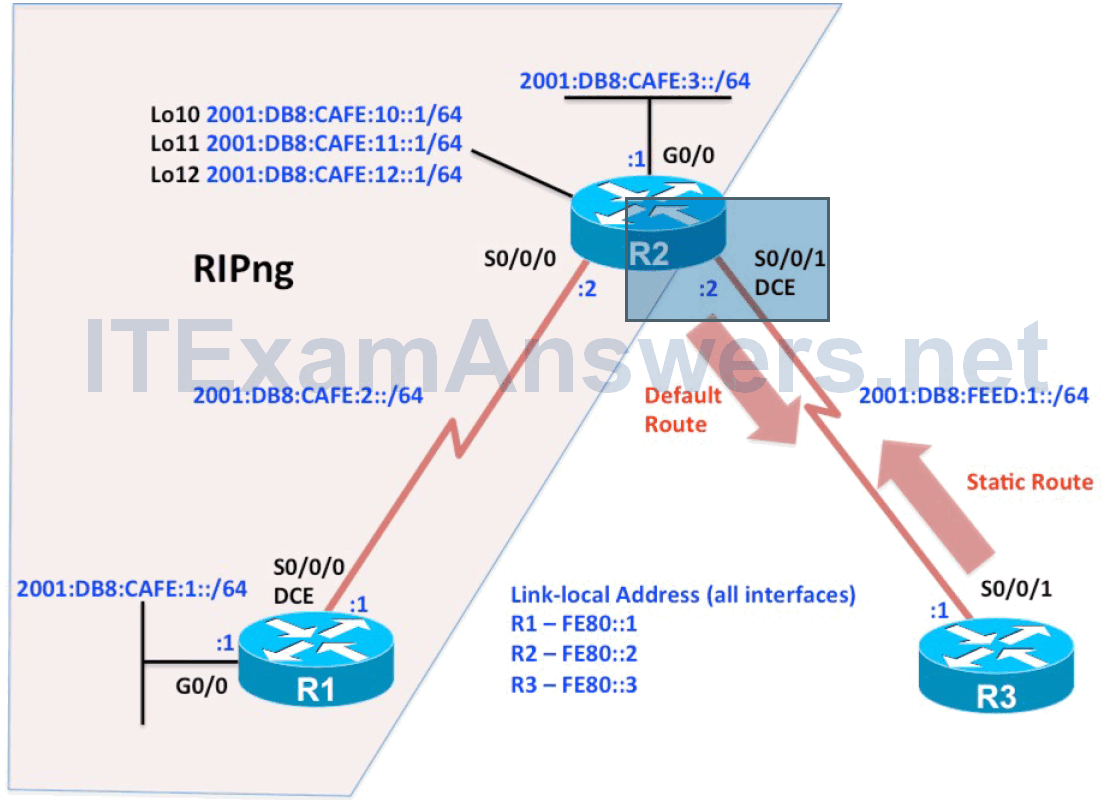 CCNP ROUTE Chapter 1 Lab 1-1, Basic RIPng and Default Gateway