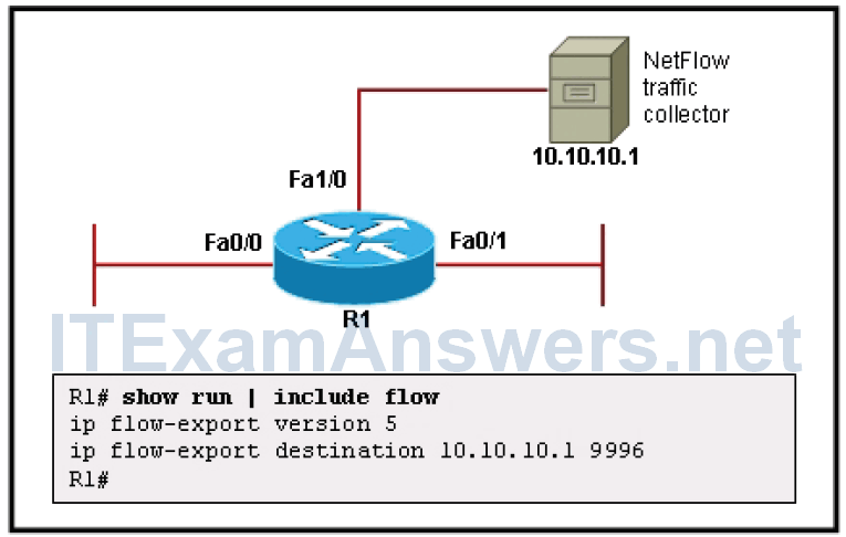 CCNP TSHOOT Chapter 5 Test Online (Version 7) – Score 100% 1