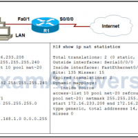 CCNP TSHOOT Chapter 6 Test Online (Version 7) – Score 100% 6