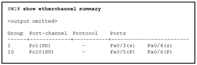 CCNP TSHOOT Chapter 7 Exam Answers (Version 7) - Score 100% 5
