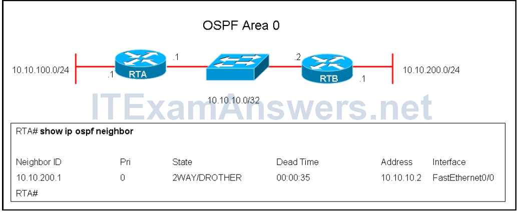 CCNP TSHOOT Chapter 7 Exam Answers (Version 7) - Score 100% 7