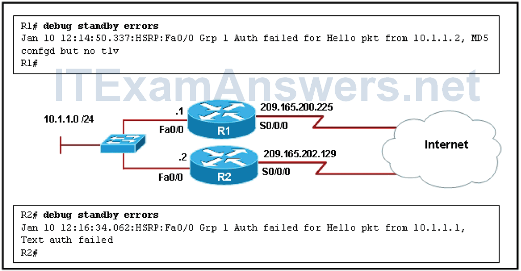 CCNP TSHOOT Chapter 7 Exam Answers (Version 7) - Score 100% 14