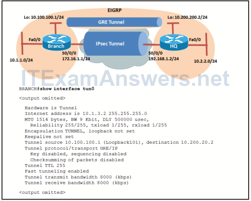 CCNP TSHOOT Chapter 9 Exam Answers (Version 7) - Score 100% 5
