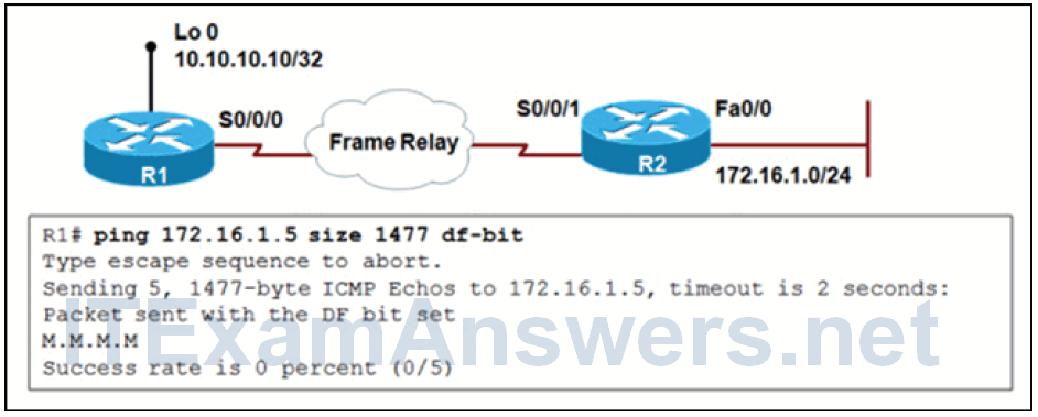CCNP TSHOOT Chapter 4 Exam Answers (Version 7) - Score 100% 7