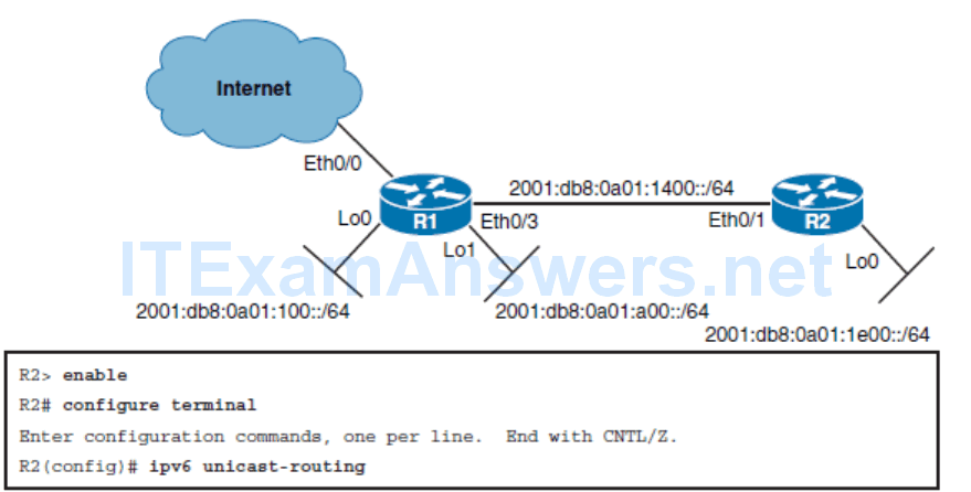 CCNP ROUTE (Version 7) – Chapter 1: Basic Network and Routing Concepts 76