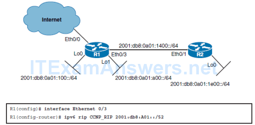 CCNP ROUTE (Version 7) – Chapter 1: Basic Network and Routing Concepts 80