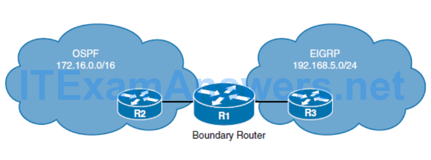 CCNP ROUTE (Version 7) – Chapter 4: Manipulating Routing Updates 56