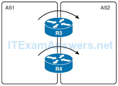 CCNP ROUTE (Version 7) – Chapter 4: Manipulating Routing Updates 73