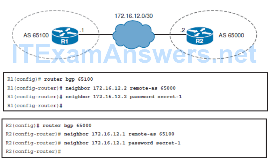 CCNP ROUTE (Version 7) – Chapter 8: Routers and Routing Protocol Hardening 99