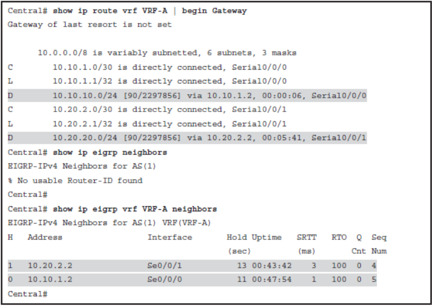CCNP ROUTE (Version 7) – Chapter 8: Routers and Routing Protocol Hardening 105