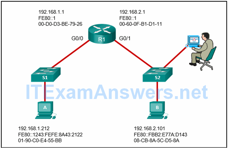 Refer to the exhibit. A cybersecurity analyst is viewing captured ICMP echo request packets sent from host A to host B on switch S2. What is the source MAC address of Ethernet frames carrying the ICMP echo request packets? 2