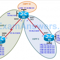 CCNP ROUTE Chapter 4 Lab 4-2, Controlling Routing Updates (Version 7) 5