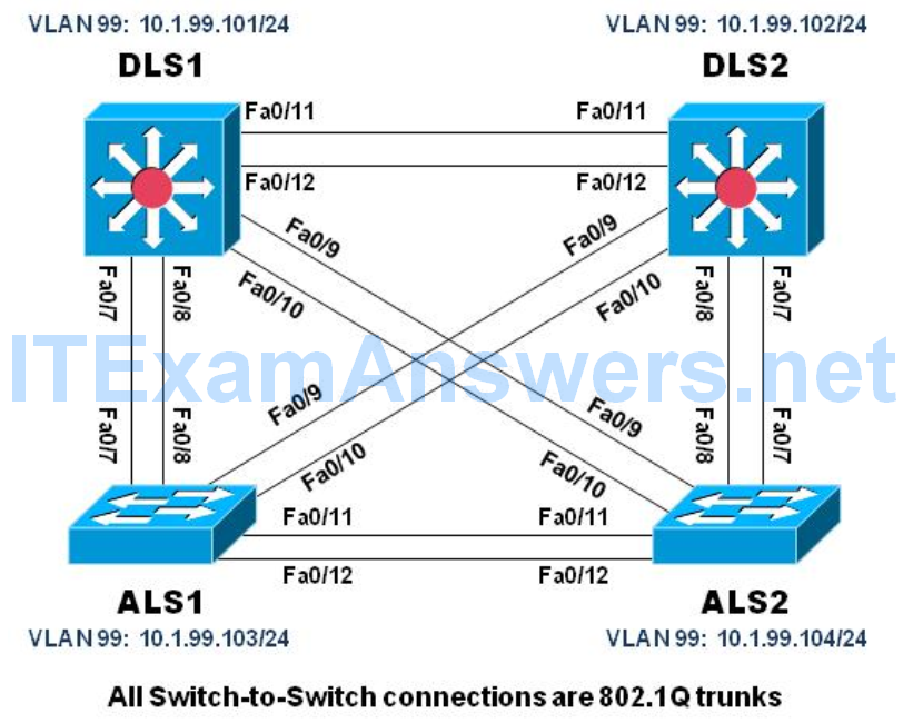 CCNP SWITCH Chapter 3 Lab 3-1 – Static VLANS, Trunking, and VTP (Version 7) 1