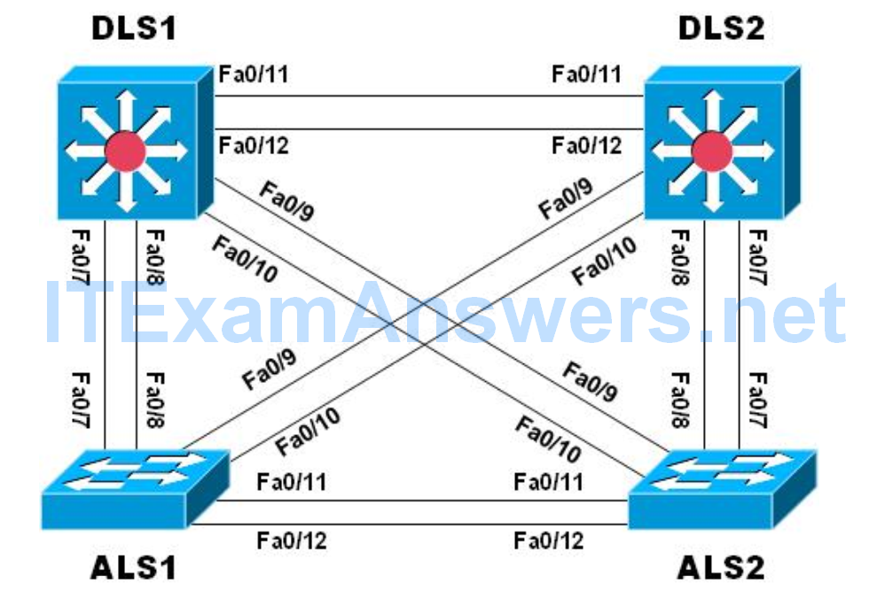 CCNP SWITCH Chapter 4 Lab 4-2 – Multiple Spanning Tree (Version 7) 1